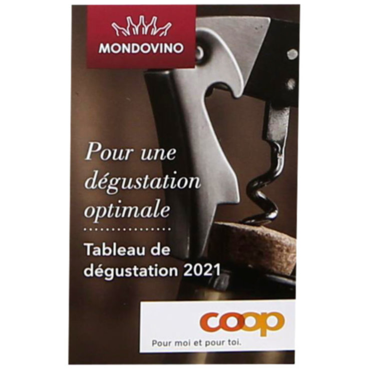 Online free products - Trinkreifetabelle 2020 (french)